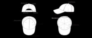 Headwear Structure & Details